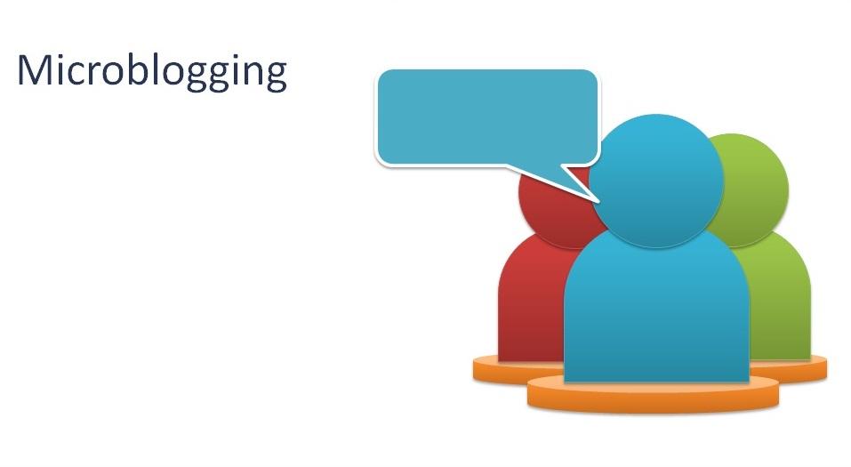El Microblogging, comunicación en tiempo real « Blog Media Marketing ...