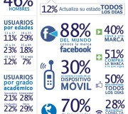 Facebook cifras MediaLab