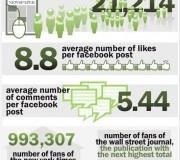 interactividad facebook medialab