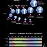 facebook grafico medialab