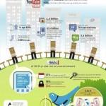 social-media-stats-medialabla